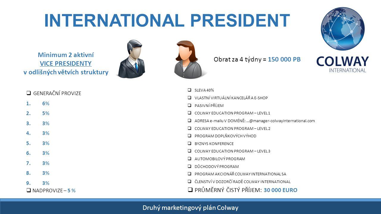 Drugi Plan Finansowy Colway START- 26 kwietnia 2015! Druhý marketingový plán Colway INTERNATIONAL PRESIDENT  GENERAČNÍ PROVIZE 1.6% 2.5% 3.3% 4.3% 5.