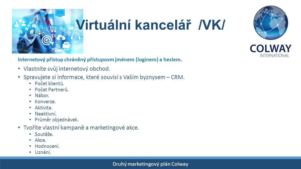 Drugi Plan Finansowy Colway START- 26 kwietnia 2015! Druhý marketingový plán Colway Virtuální kancelář /VK/ Vlastníte svůj internetový obchod. Spravuj
