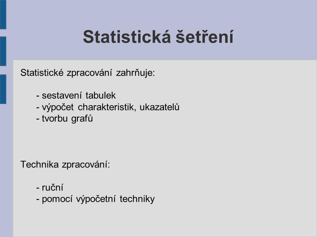 Statistická šetření Statistické zpracování zahrňuje: - sestavení tabulek - výpočet charakteristik, ukazatelů - tvorbu grafů Technika zpracování: - ruční - pomocí výpočetní techniky
