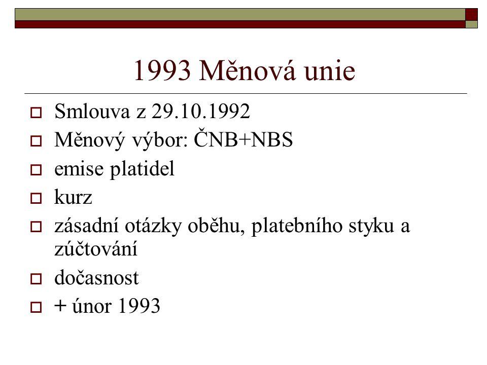 1993 Měnová unie  Smlouva z 29.10.1992  Měnový výbor: ČNB+NBS  emise platidel  kurz  zásadní otázky oběhu, platebního styku a zúčtování  dočasno