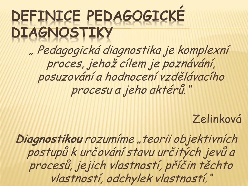 """"""" Pedagogická diagnostika je komplexní proces, jehož cílem je poznávání, posuzování a hodnocení vzdělávacího procesu a jeho aktérů. Zelinková Diagnostikou rozumíme """"teorii objektivních postupů k určování stavu určitých jevů a procesů, jejich vlastností, příčin těchto vlastností, odchylek vlastností. Průcha"""