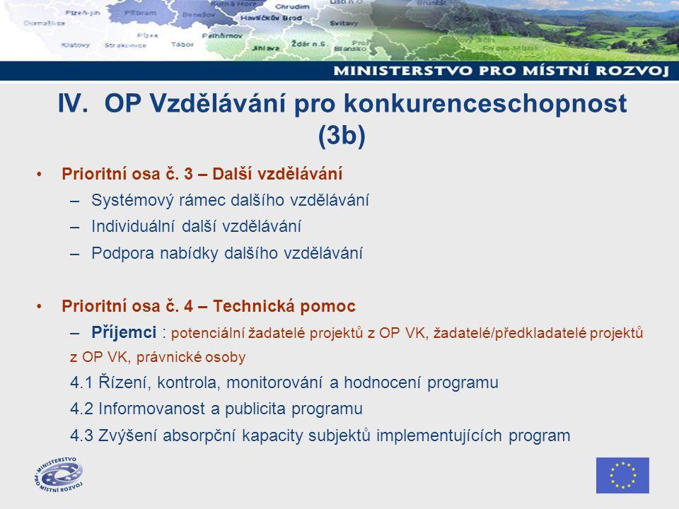 IV. OP Vzdělávání pro konkurenceschopnost (3b) Prioritní osa č.