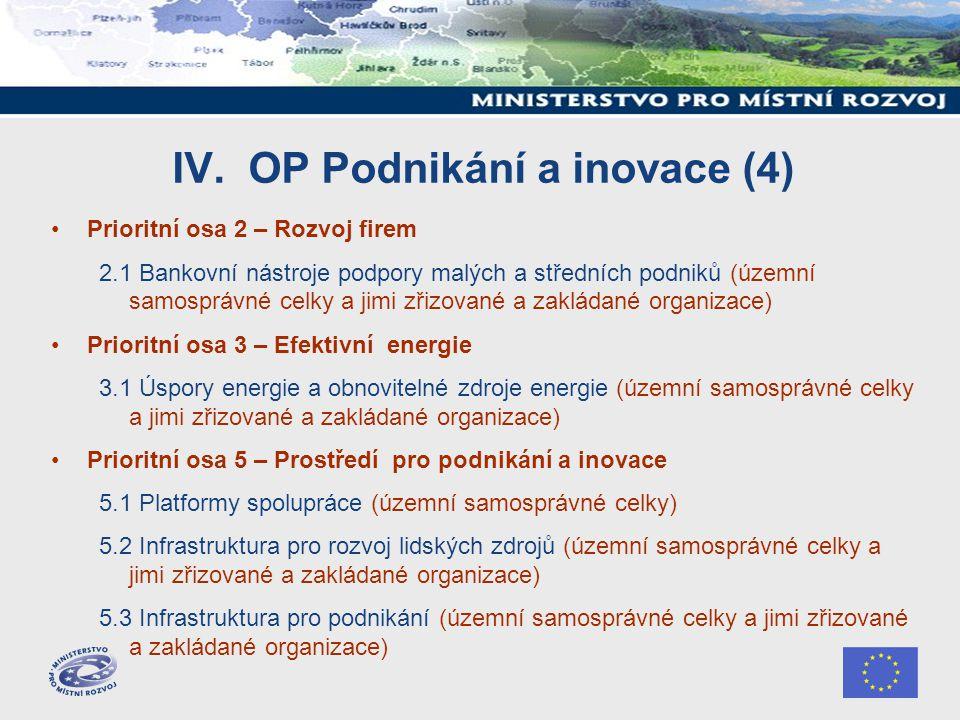 IV. OP Podnikání a inovace (4) Prioritní osa 2 – Rozvoj firem 2.1 Bankovní nástroje podpory malých a středních podniků (územní samosprávné celky a jim