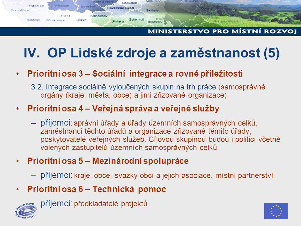 IV. OP Lidské zdroje a zaměstnanost (5) Prioritní osa 3 – Sociální integrace a rovné příležitosti 3.2. Integrace sociálně vyloučených skupin na trh pr