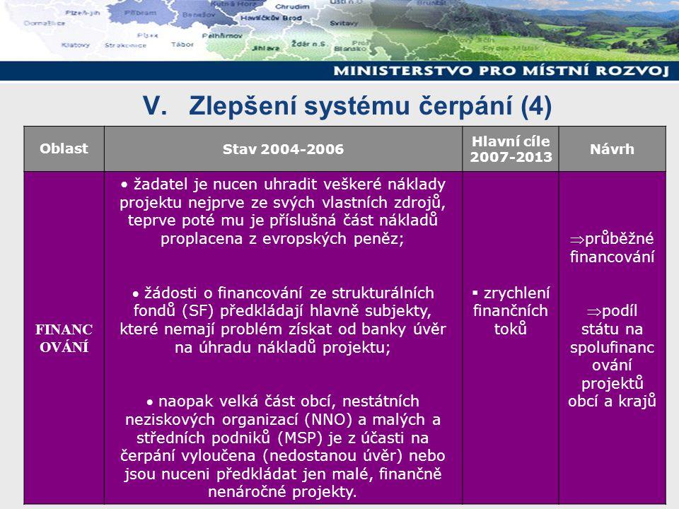 V. Zlepšení systému čerpání (4) OblastStav 2004-2006 Hlavní cíle 2007-2013 Návrh FINANC OVÁNÍ žadatel je nucen uhradit veškeré náklady projektu nejprv