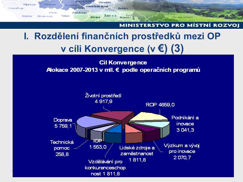 I. Rozdělení finančních prostředků mezi OP v cíli Konvergence (v €) (3)