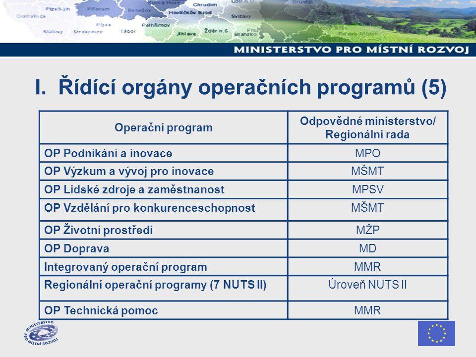 I. Řídící orgány operačních programů (5) Operační program Odpovědné ministerstvo/ Regionální rada OP Podnikání a inovaceMPO OP Výzkum a vývoj pro inov
