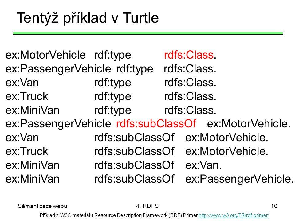 Sémantizace webu4. RDFS10 Příklad z W3C materiálu Resource Description Framework (RDF) Primer http://www.w3.org/TR/rdf-primer/http://www.w3.org/TR/rdf