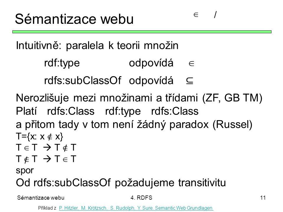 Sémantizace webu4. RDFS11 Sémantizace webu Intuitivně: paralela k teorii množin rdf:type odpovídá ∈ rdfs:subClassOfodpovídá ⊆ Nerozlišuje mezi množina
