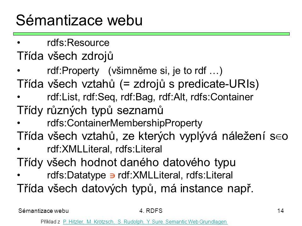 Sémantizace webu4. RDFS14 Sémantizace webu rdfs:Resource Třída všech zdrojů rdf:Property (všimněme si, je to rdf …) Třída všech vztahů (= zdrojů s pre