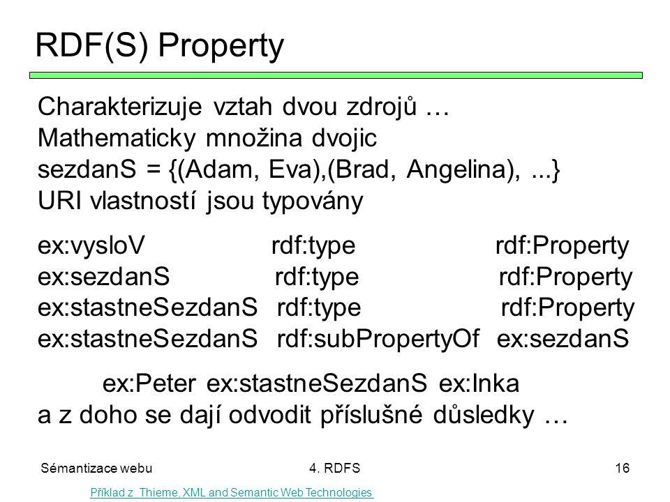 Sémantizace webu4. RDFS16 RDF(S) Property Charakterizuje vztah dvou zdrojů … Mathematicky množina dvojic sezdanS = {(Adam, Eva),(Brad, Angelina),...}