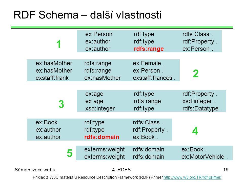 Sémantizace webu4. RDFS19 Příklad z W3C materiálu Resource Description Framework (RDF) Primer http://www.w3.org/TR/rdf-primer/http://www.w3.org/TR/rdf