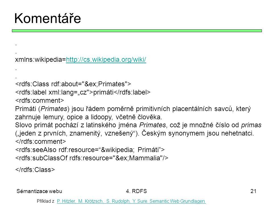 Sémantizace webu4. RDFS21 Komentáře. xmlns:wikipedia=http://cs.wikipedia.org/wiki/http://cs.wikipedia.org/wiki/. primáti Primáti (Primates) jsou řádem