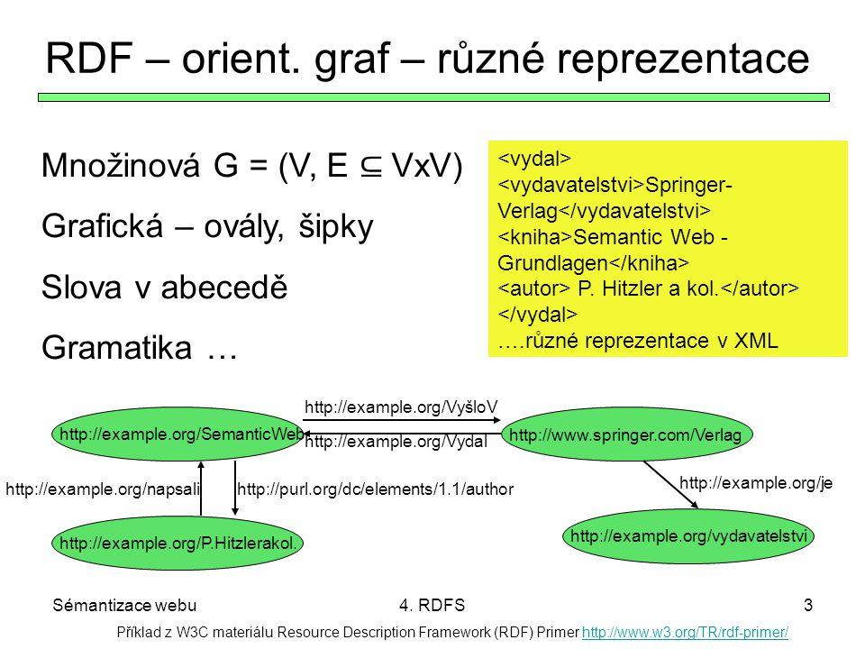 Sémantizace webu4. RDFS3 Příklad z W3C materiálu Resource Description Framework (RDF) Primer http://www.w3.org/TR/rdf-primer/http://www.w3.org/TR/rdf-