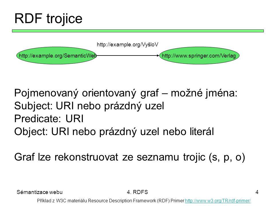 Sémantizace webu4. RDFS4 Příklad z W3C materiálu Resource Description Framework (RDF) Primer http://www.w3.org/TR/rdf-primer/http://www.w3.org/TR/rdf-