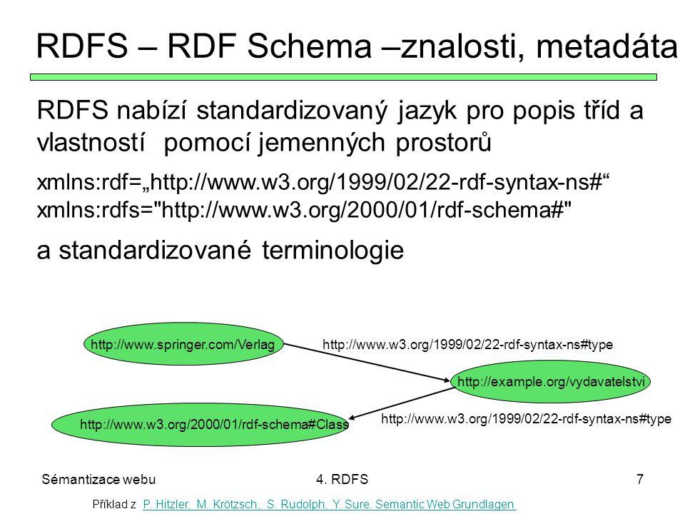 Sémantizace webu4. RDFS7 RDFS – RDF Schema –znalosti, metadáta RDFS nabízí standardizovaný jazyk pro popis tříd a vlastností pomocí jemenných prostorů