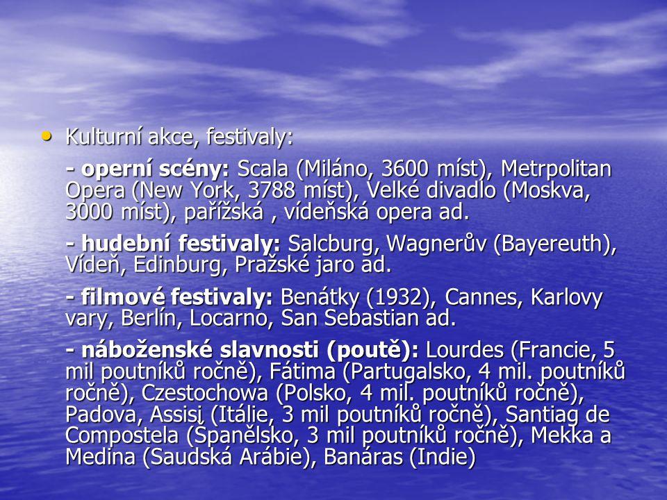 Kulturní akce, festivaly: Kulturní akce, festivaly: - operní scény: Scala (Miláno, 3600 míst), Metrpolitan Opera (New York, 3788 míst), Velké divadlo