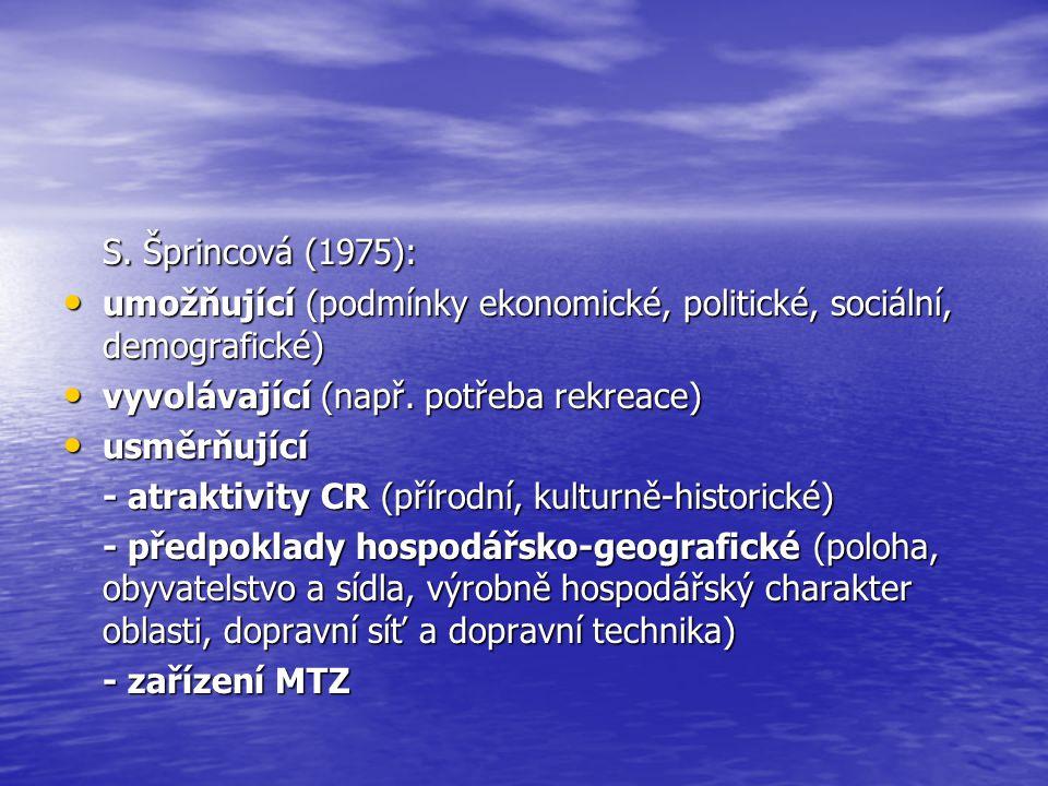 S. Šprincová (1975): umožňující (podmínky ekonomické, politické, sociální, demografické) umožňující (podmínky ekonomické, politické, sociální, demogra
