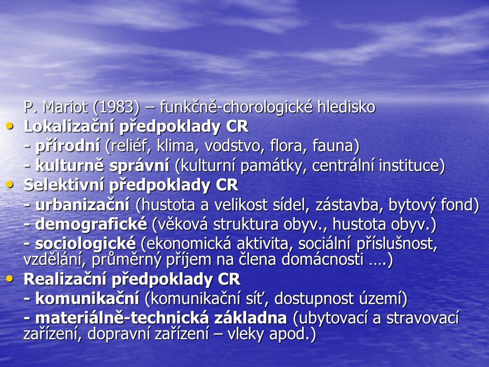 P. Mariot (1983) – funkčně-chorologické hledisko Lokalizační předpoklady CR Lokalizační předpoklady CR - přírodní (reliéf, klima, vodstvo, flora, faun