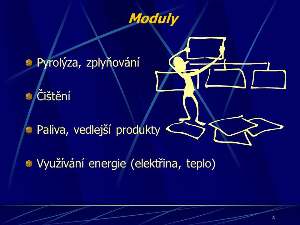 5 Koncepce základního modulu
