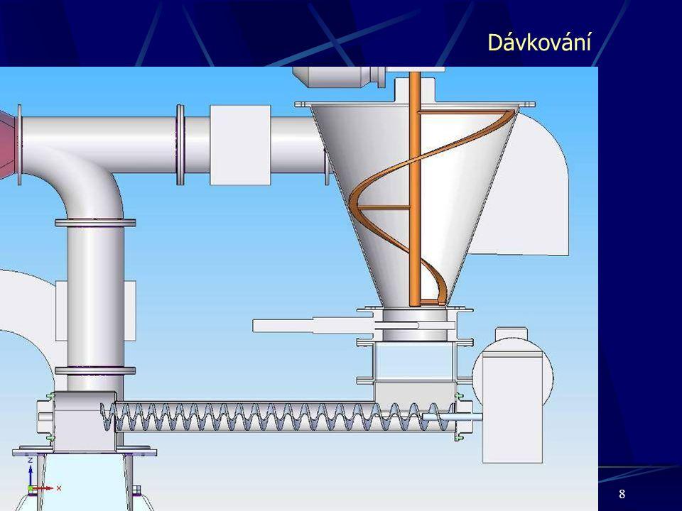 9 Hlavní paliva Pneumatiky Plasty, vč. vyseparovaných z kom. odpadu Odpady z papíren Uhlí