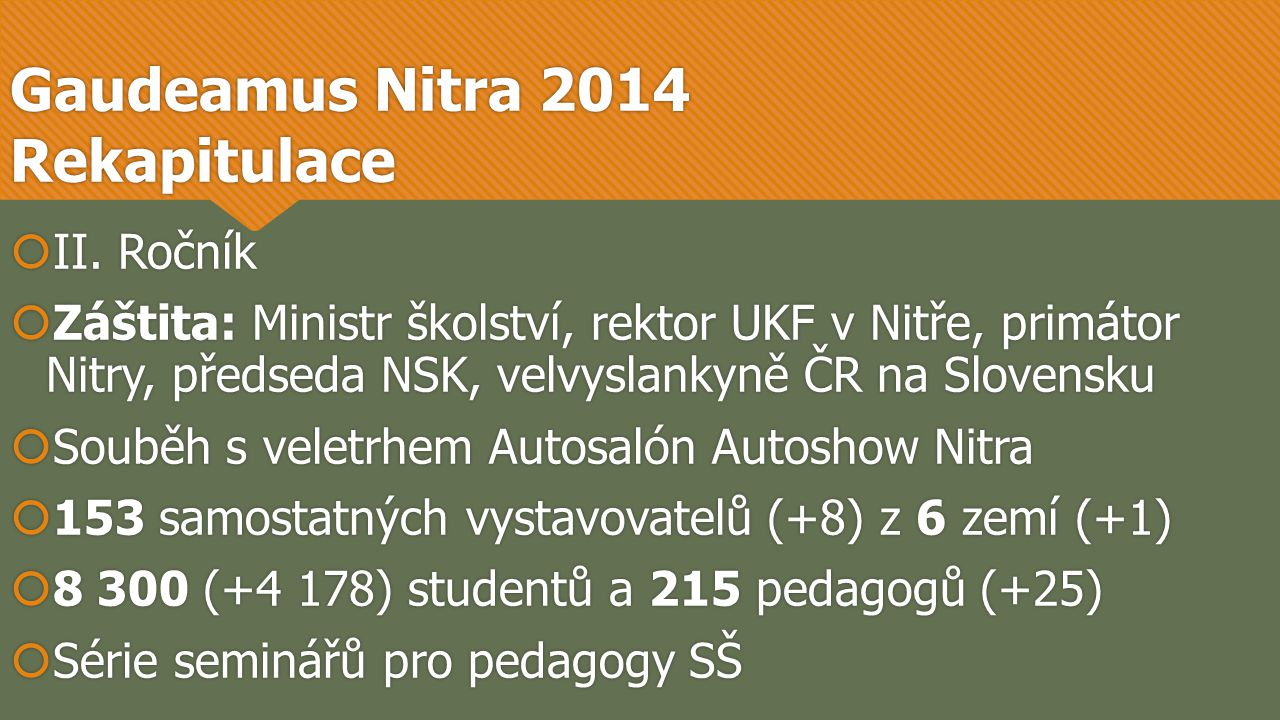 Gaudeamus Nitra 2014 Rekapitulace  II.