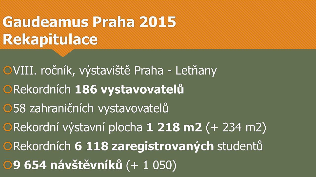 Gaudeamus Praha 2015 Rekapitulace  VIII.