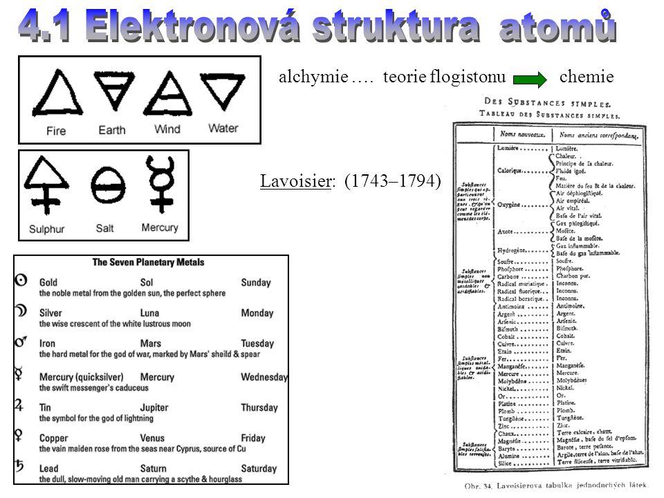 alchymie …. teorie flogistonu chemie Lavoisier: (1743–1794)
