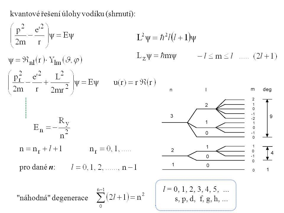 kvantové řešení úlohy vodíku (shrnutí): pro dané n: