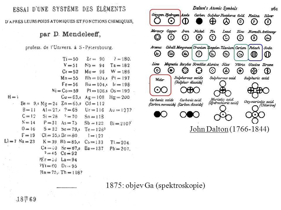 John Dalton (1766-1844) 1875: objev Ga (spektroskopie)