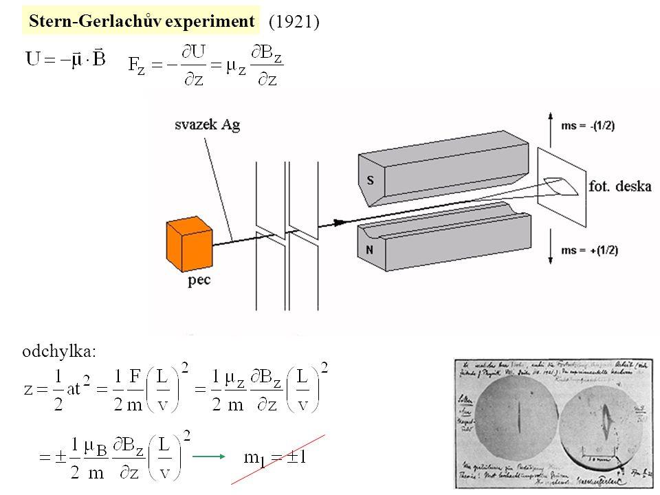 Stern-Gerlachův experiment (1921) odchylka: