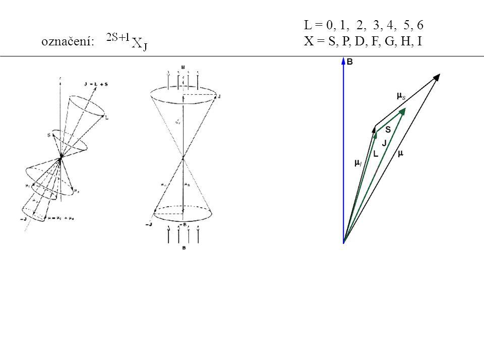 označení: L = 0, 1, 2, 3, 4, 5, 6 X = S, P, D, F, G, H, I
