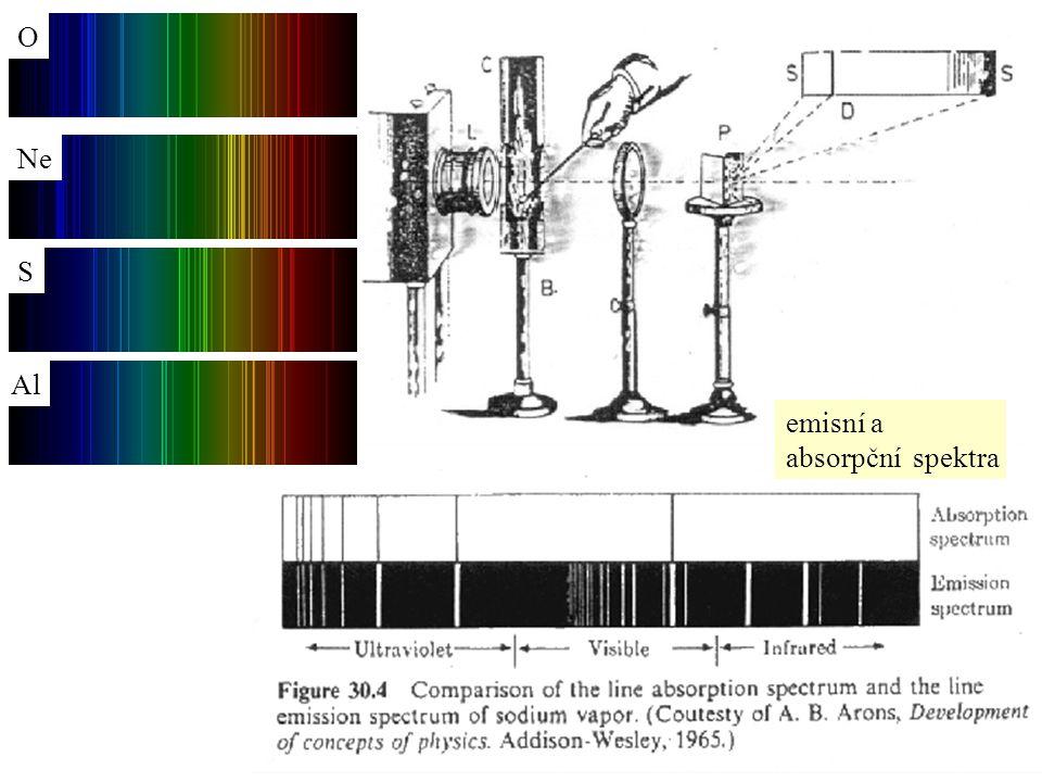 emisní a absorpční spektra O Ne S Al