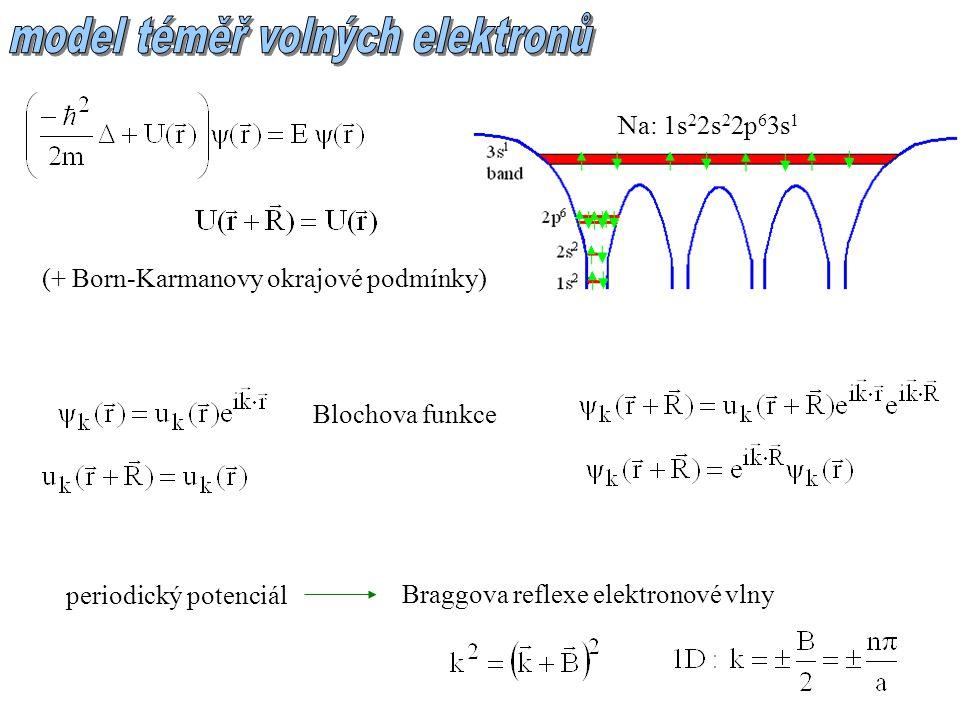 Na: 1s 2 2s 2 2p 6 3s 1 (+ Born-Karmanovy okrajové podmínky) Blochova funkce periodický potenciál Braggova reflexe elektronové vlny
