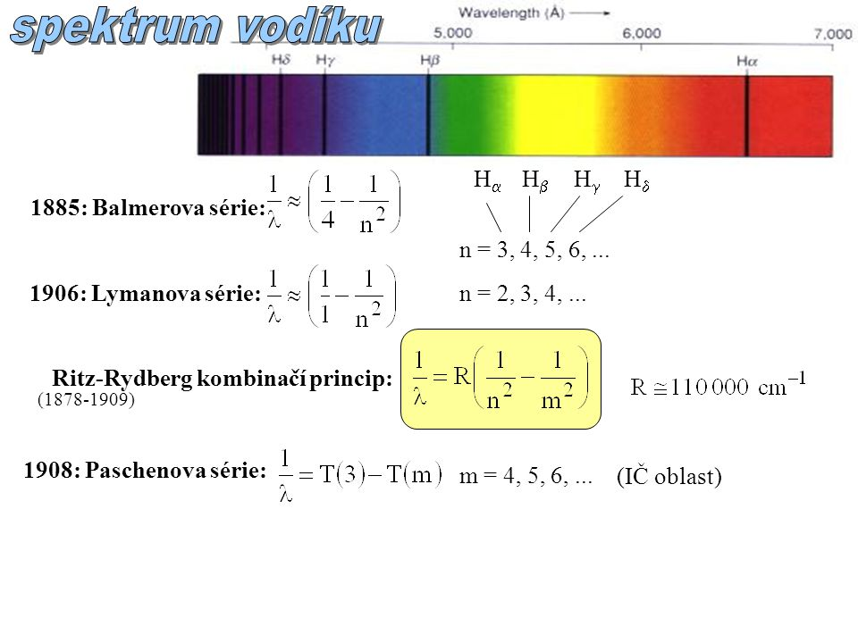 1885: Balmerova série: n = 3, 4, 5, 6,... 1906: Lymanova série:n = 2, 3, 4,... HH HH HH HH Ritz-Rydberg kombinačí princip: (1878-1909) 1908: P