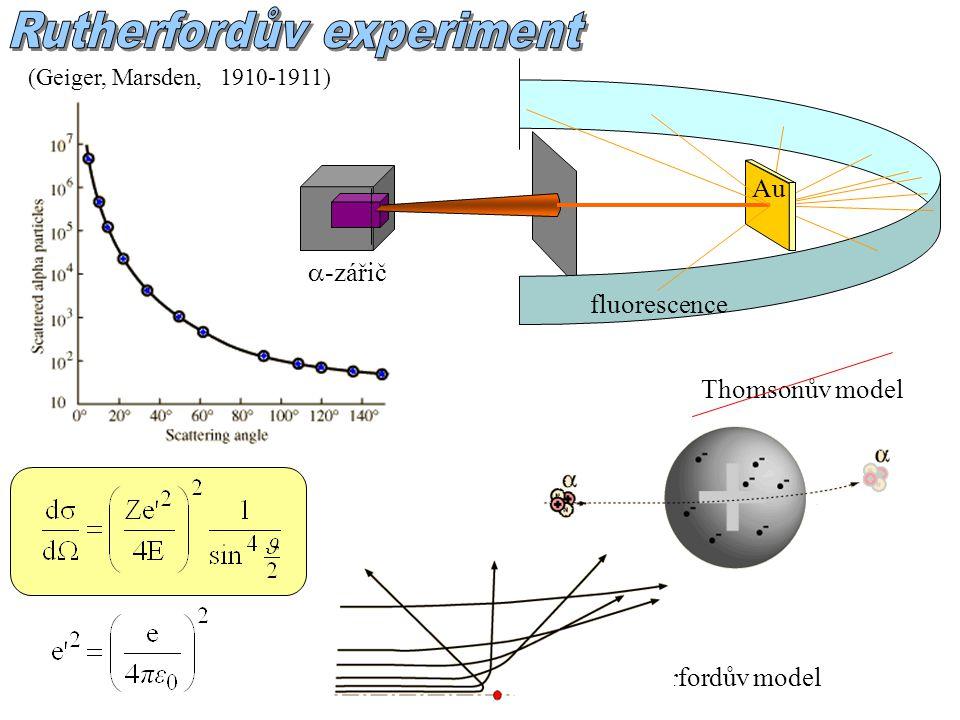 molekula H 2 + exaktní řešení - eliptické souřadnice rotace kolem AB rArA rBrB R AB A B jinak - přiblížení (metoda LCAO - linear combination of atomic orbitals)