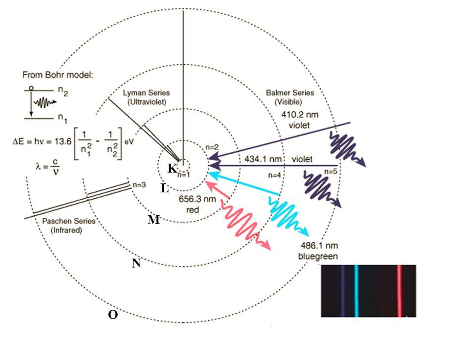 NaCl Na Na + + 5.14 eV + e - ClCl - + e - + 3.61 eV Na + Cl - + Na + Cl - krystal + 7.9 eV