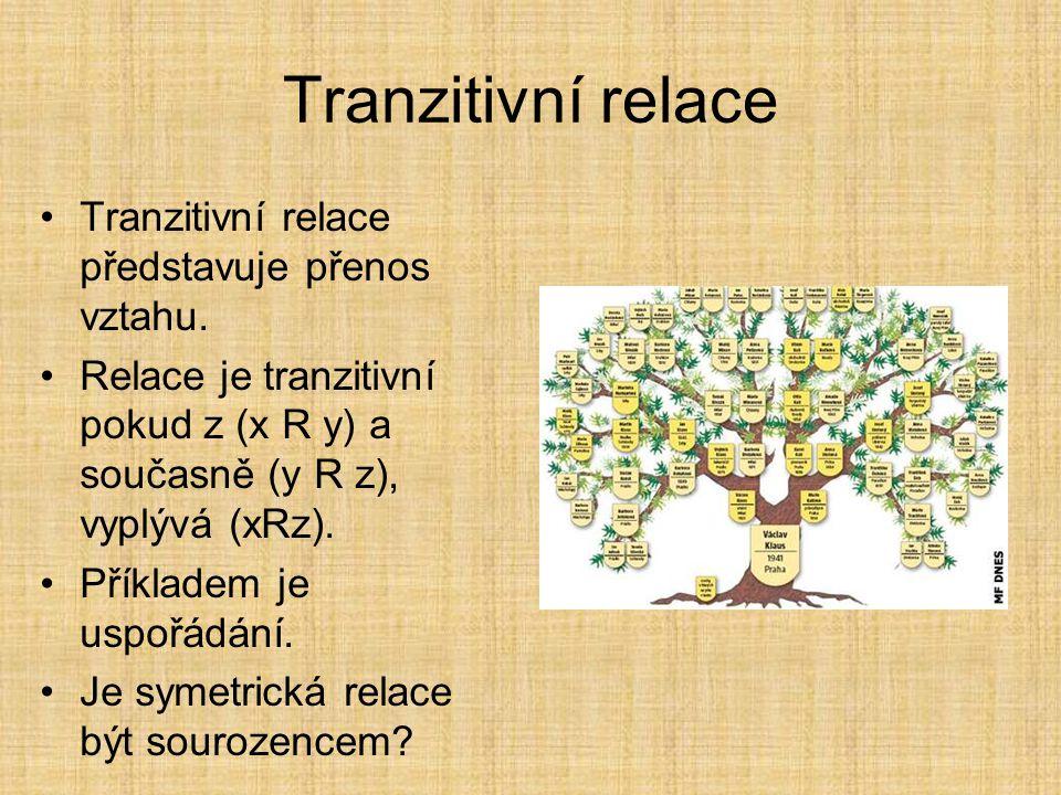 Symetrická relace Symetrická relace představuje vzájemný vztah.