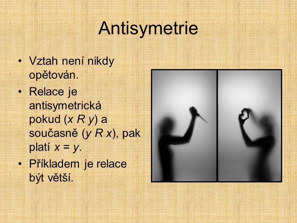 Předpona anti- Předpona anti- znamená protiklad.Opak není negací.