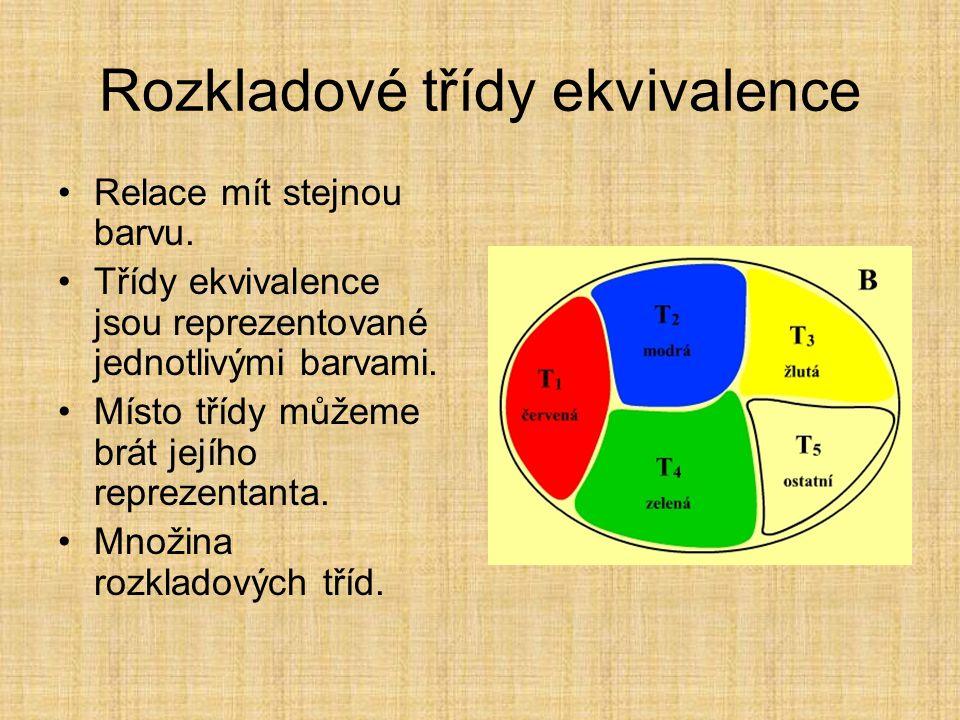 Relace ekvivalence Relaci, která je reflexivní, symetrická, a tranzitivní nazýváme relace ekvivalence.