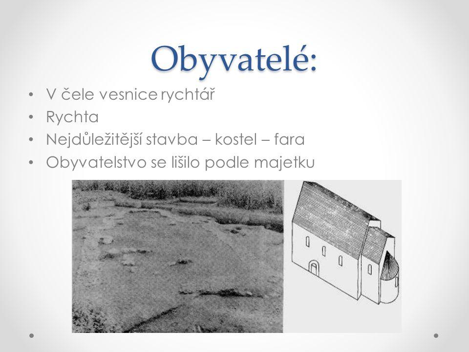 Obyvatelé: V čele vesnice rychtář Rychta Nejdůležitější stavba – kostel – fara Obyvatelstvo se lišilo podle majetku