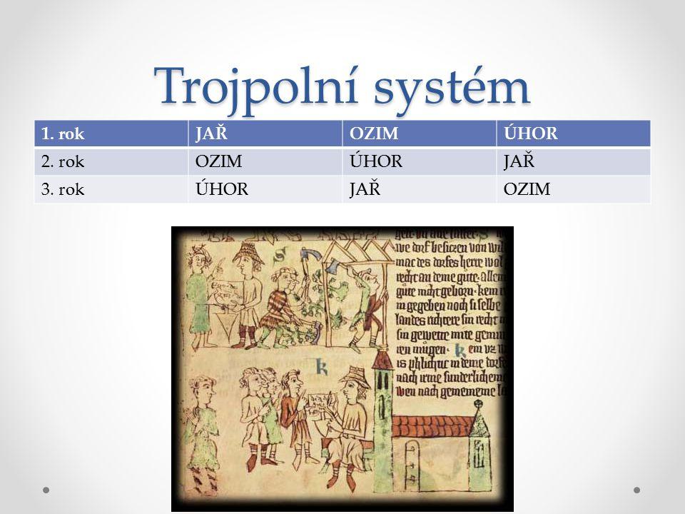 Trojpolní systém 1. rokJAŘOZIMÚHOR 2. rokOZIMÚHORJAŘ 3. rokÚHORJAŘOZIM