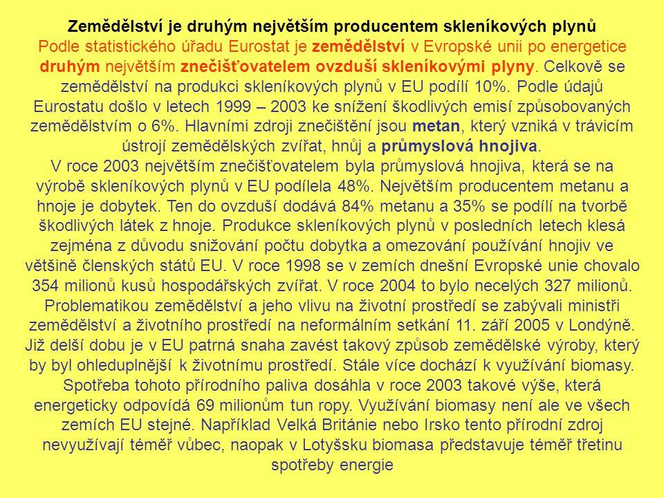Zemědělství je druhým největším producentem skleníkových plynů Podle statistického úřadu Eurostat je zemědělství v Evropské unii po energetice druhým