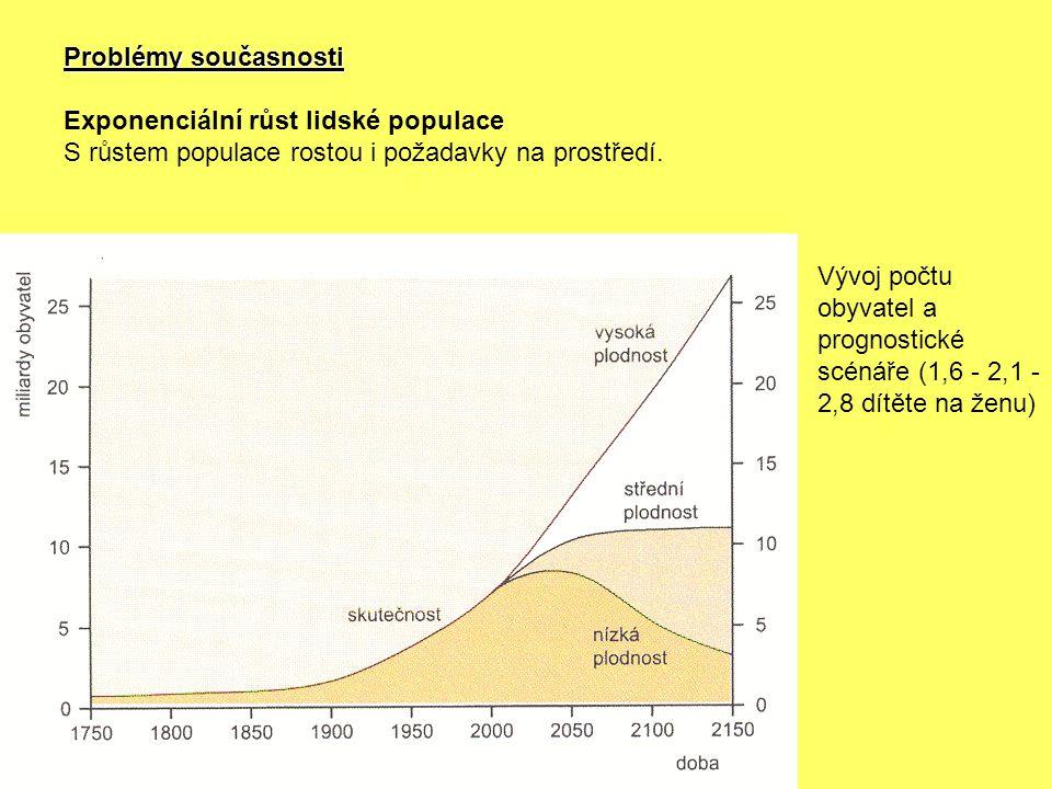 Problémy současnosti Exponenciální růst lidské populace S růstem populace rostou i požadavky na prostředí. Vývoj počtu obyvatel a prognostické scénáře