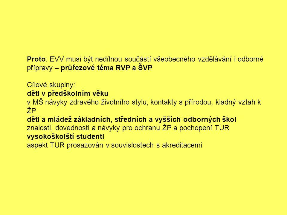 Proto: EVV musí být nedílnou součástí všeobecného vzdělávání i odborné přípravy – průřezové téma RVP a ŠVP Cílové skupiny: děti v předškolním věku v M