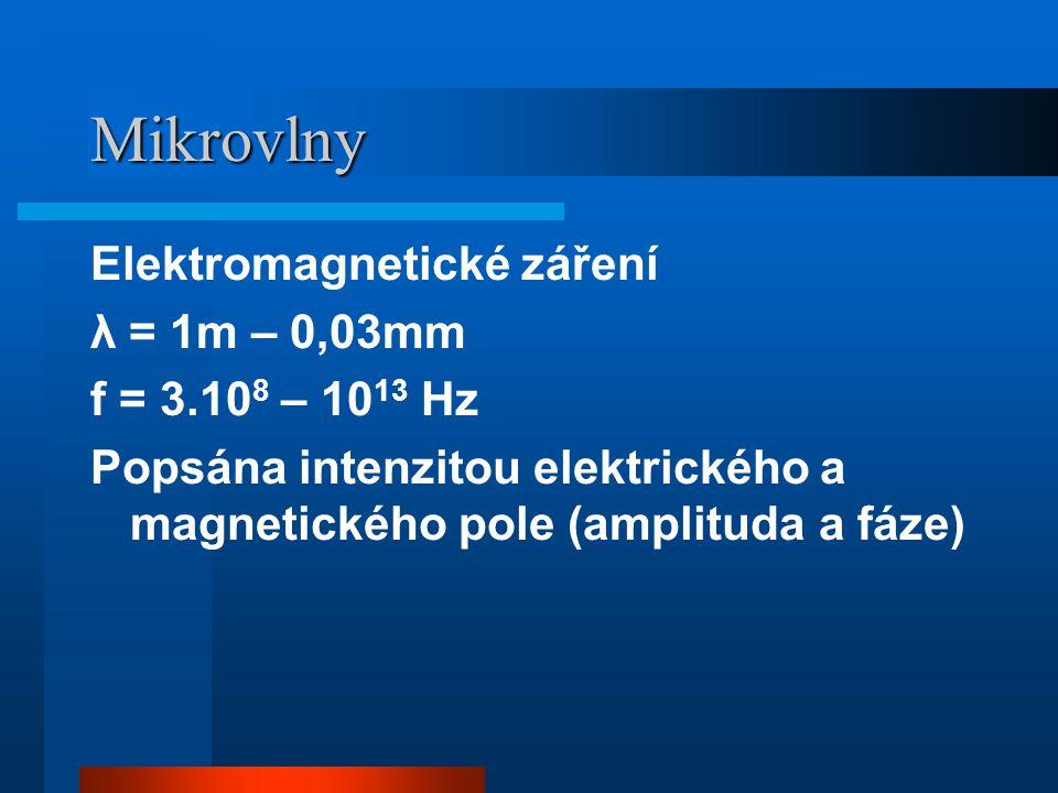 Mikrovlny Elektromagnetické záření λ = 1m – 0,03mm f = 3.10 8 – 10 13 Hz Popsána intenzitou elektrického a magnetického pole (amplituda a fáze)