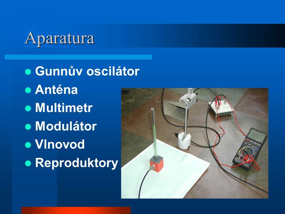 Aparatura Gunnův oscilátor Anténa Multimetr Modulátor Vlnovod Reproduktory