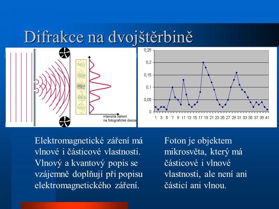Difrakce na dvojštěrbině Elektromagnetické záření má vlnové i částicové vlastnosti. Vlnový a kvantový popis se vzájemně doplňují při popisu elektromag