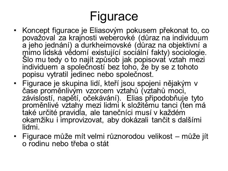 Figurace Koncept figurace je Eliasovým pokusem překonat to, co považoval za krajnosti weberovké (důraz na individuum a jeho jednání) a durkheimovské (