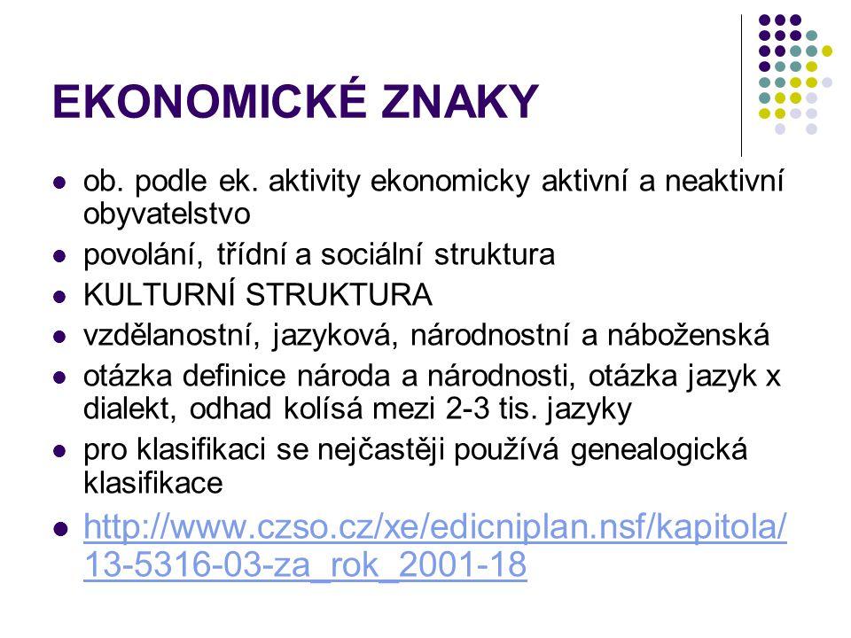 EKONOMICKÉ ZNAKY ob.podle ek.